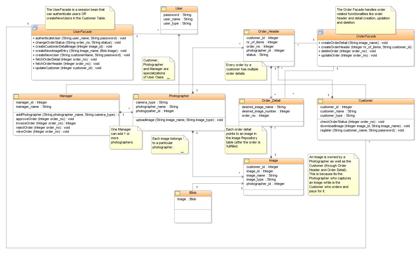 Diagrams class diagram ccuart Images