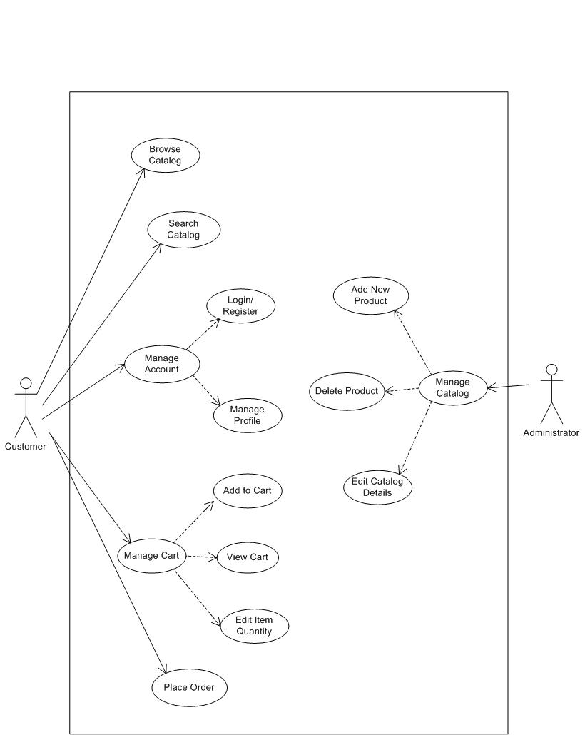 use case diagramthis is the version  of the use case diagram for the online music cd store