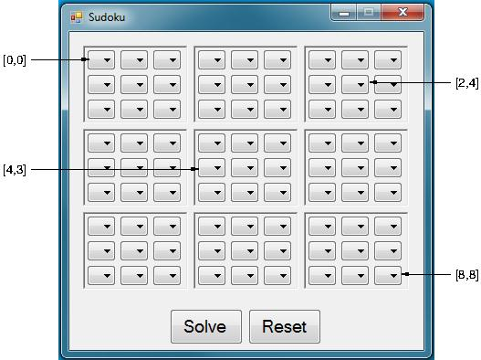 CIS 300 Programming Assignment 1