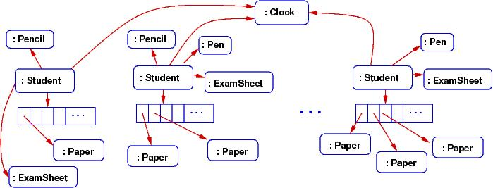 Lecture 4 Class Diagrams