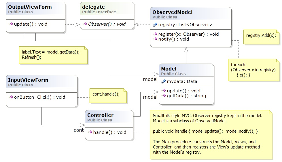 Lecture 6 Coupling And The Mvc Software Architecture