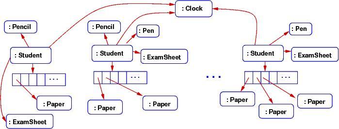 Class Diagrams